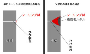 外壁亀裂のVカット処理